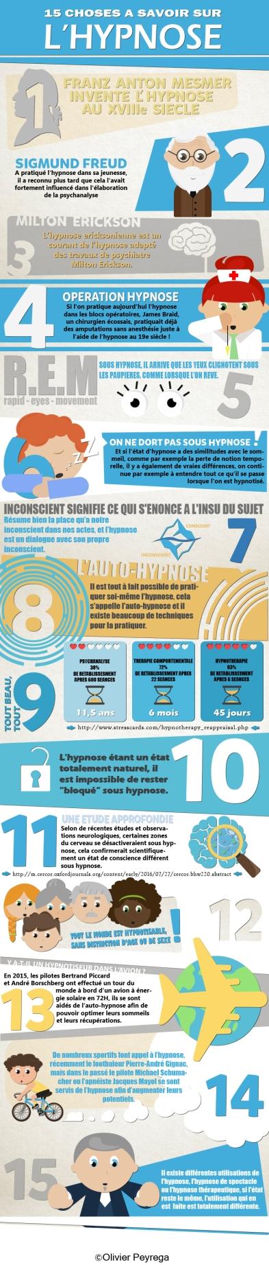Infographie Hypno modifié